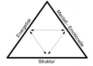 helbreds-trekanten1